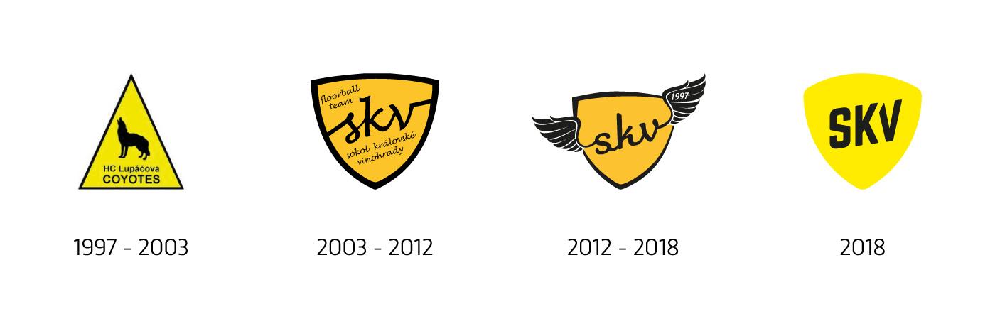 Vývoj loga SKV